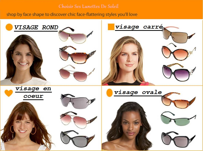 aphrodite 4 conseils pour bien choisir ses lunettes de. Black Bedroom Furniture Sets. Home Design Ideas