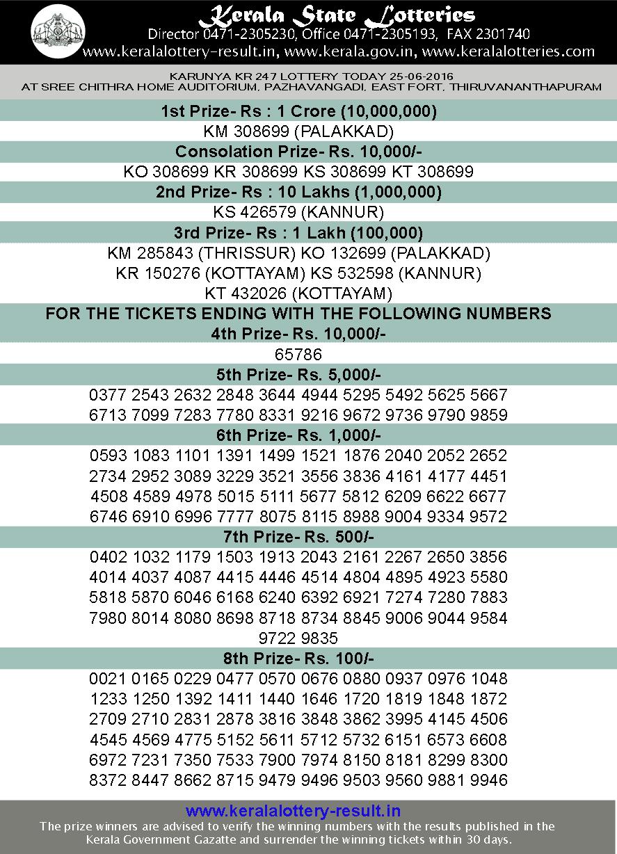Karunya KR-247 result, todays lottery karunya 247 result,  25-6-2016 karunya kr-247 lottery result, lottery result check, karunya lottery kr 247