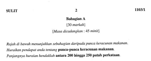 Analisis Soalan Karangan Bahan Rangsangan SPM 2005 - 2017