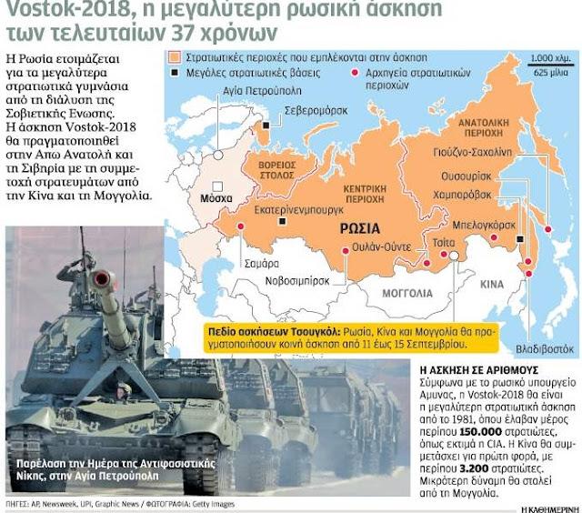 Επίδειξη ισχύος από τον Πούτιν σε δύο μέτωπα
