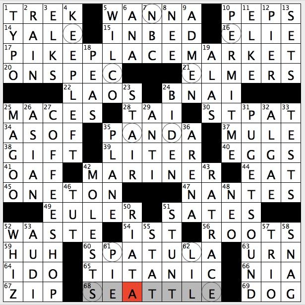 Bluntly honest crossword