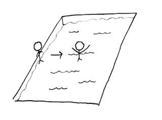 belajar berjalan di air pemula 2