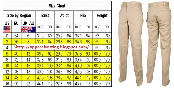 Fabric consumption calculation for different apparel