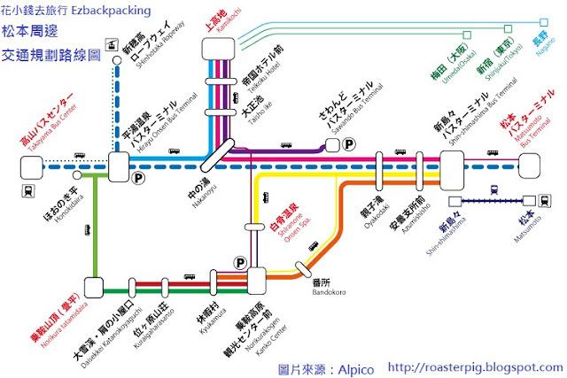 松本經新島島巴士總站到達各地的路線圖