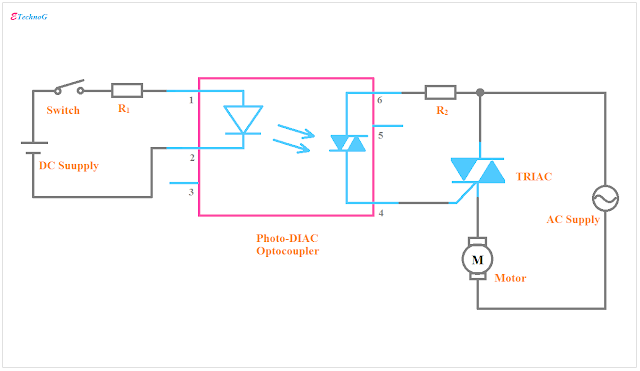 Motor Control Circuit using Optocoupler, Optocoupler Applications