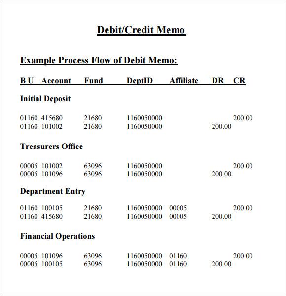 Blank Memo Excel Restaurant Blank Restaurant Receipts Empty Receipt