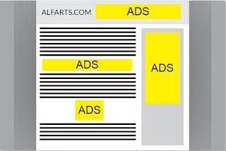 Cara Memasang Iklan di Tengah Postingan