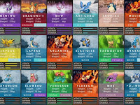 BACA.!! Pokemon Terkuat di Pokemon GO Indonesia