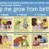 Các giai đoạn phát triển của trẻ từ mới sinh đến 18 tháng