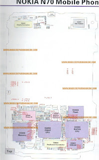 mobile block diagram n70 Nokia