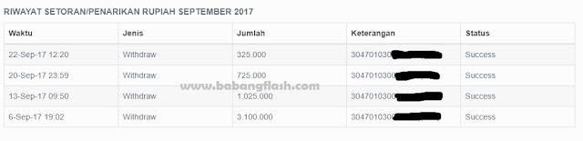 Tempat menukar Bitcoin ke Rupiah pada Bank Lokal ke rekening pribadi, serta bisa juga menukar Bitcoin ke Harga Dollar Saat Ini