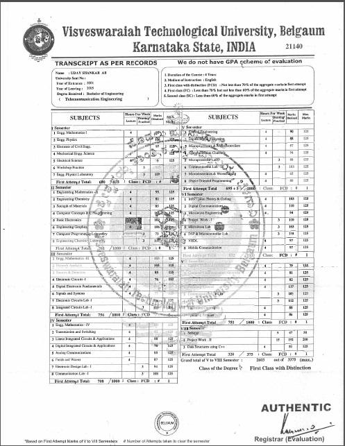 Mba Degree: Mba Certificate Vs Mba Degree
