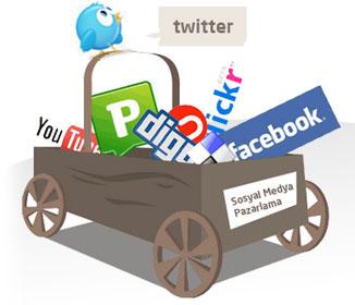 Ticaret'te Sosyal Medyanın Etkisi