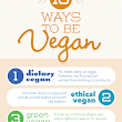 10 Ways to Be Vegetarian - Health Tips In Pics
