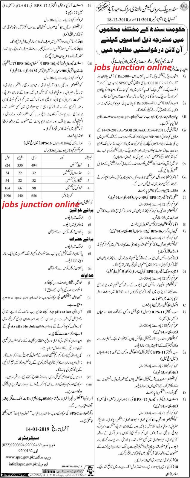 Sindh Public Service Commission (SPSC) Sindh Jobs 2019