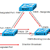 Rapid Spanning Tree Protocol and Configurations - RSTP