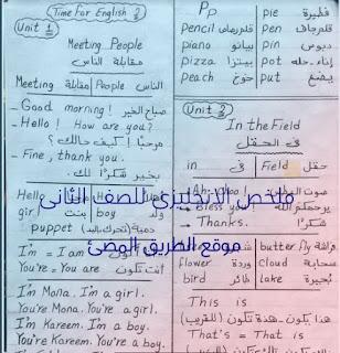 تلخيص اللغة الانجليزية للصف الثانى ابتدائى ترم أول فى 4 ورقات فقط ملف pdf
