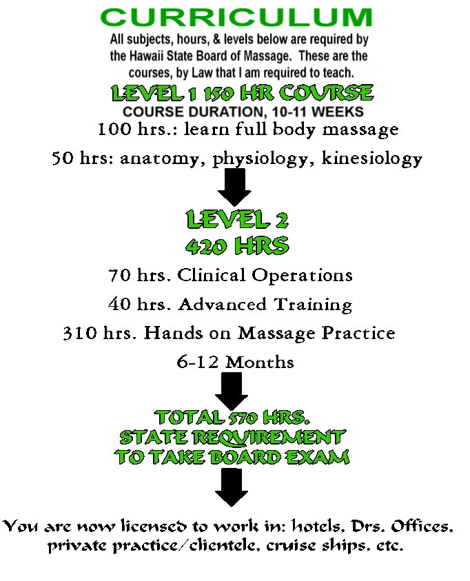 Genos Massage Træningscenter Næste Pre License Massage-5713