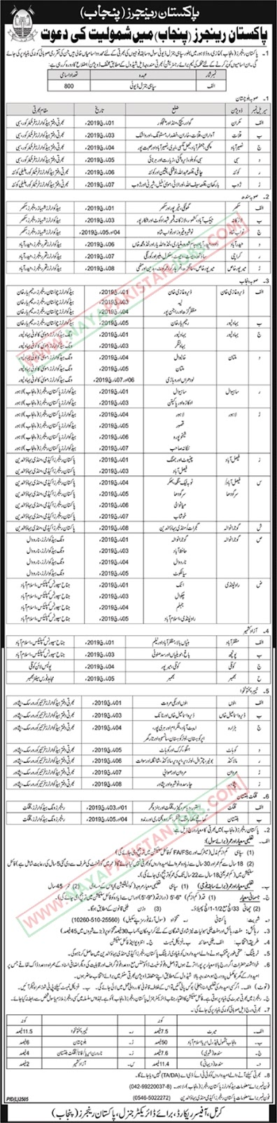 Rangers Jobs 2019, Punjab rangers jobs 2019, pakistan rangers jobs 2019, Pakistan Rangers (Punjab) Jobs 2019 Feb | 800 Vacancies for All Pakistan