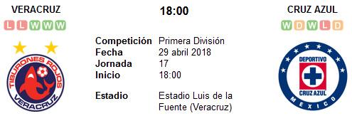 Veracruz vs Cruz Azul en VIVO