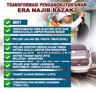 Transformasi Pengangkutan Awam Era Najib Razak