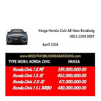 Harga Mobil Honda Civic Bandung April 2016, Harga Honda Civic 2016