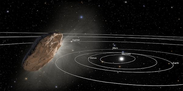 Ο διαστρικός επισκέπτης Oumuamua φεύγει από το Ηλιακό σύστημα με ταχύτητα που αυξάνεται μυστηριωδώς σύμφωνα με τη NASA