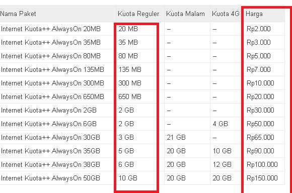 Harga Paket Internet Tri 3 Murah Terbaru Agustus 2018 Update Kuota Internet Data Murah Cara Cek Sisa Paket