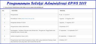 Pengumuman Seleksi Administrasi CPNS Kemenkumham dan MA 5 September 2017