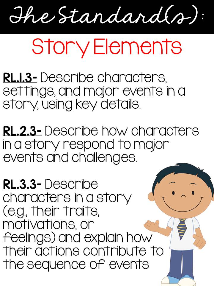 Elements of a short story worksheets for grade 6