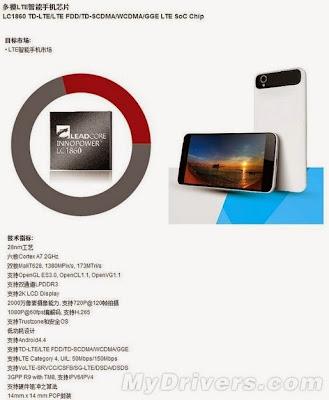 Xiaomi chuẩn bị tung smartphone giá chưa đến 1,4 triệu đồng