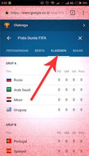 Cek Klasemen Terkini Fase Grup Piala Dunia FIFA 2018