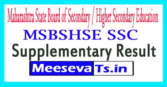Maharashtra SSC/10th Supplementary Result 2017