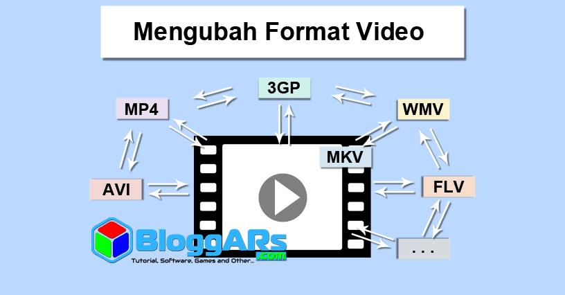 Mengubah Format Video