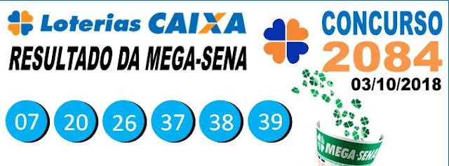 Resultado da Mega Sena concurso 2084 de 03/10/2018 (Imagem: Informe Notícias)
