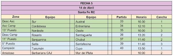 Programación de la jornada final del Campeonato Argentino Juvenil 2018