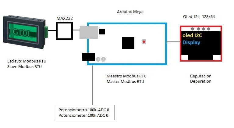 Modbus RTU Master tests with Arduino via RS232 and screen