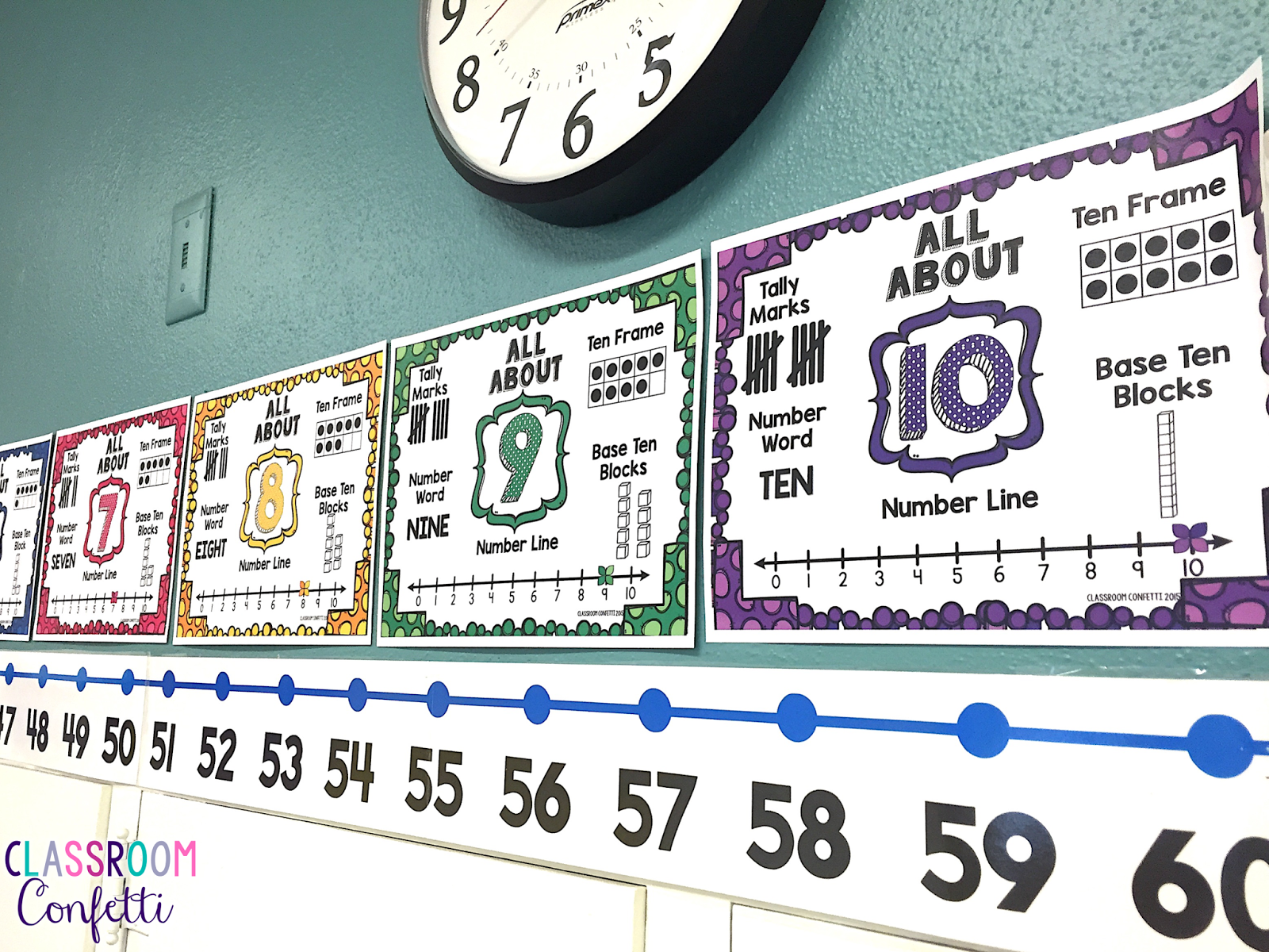 Free Anchor Charts for Back to School - Classroom Confetti