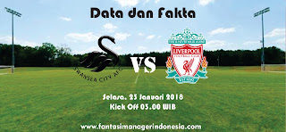 Data dan Fakta Fantasy Premier League Swansea City vs Liverpool Fantasi Manager Indonesia