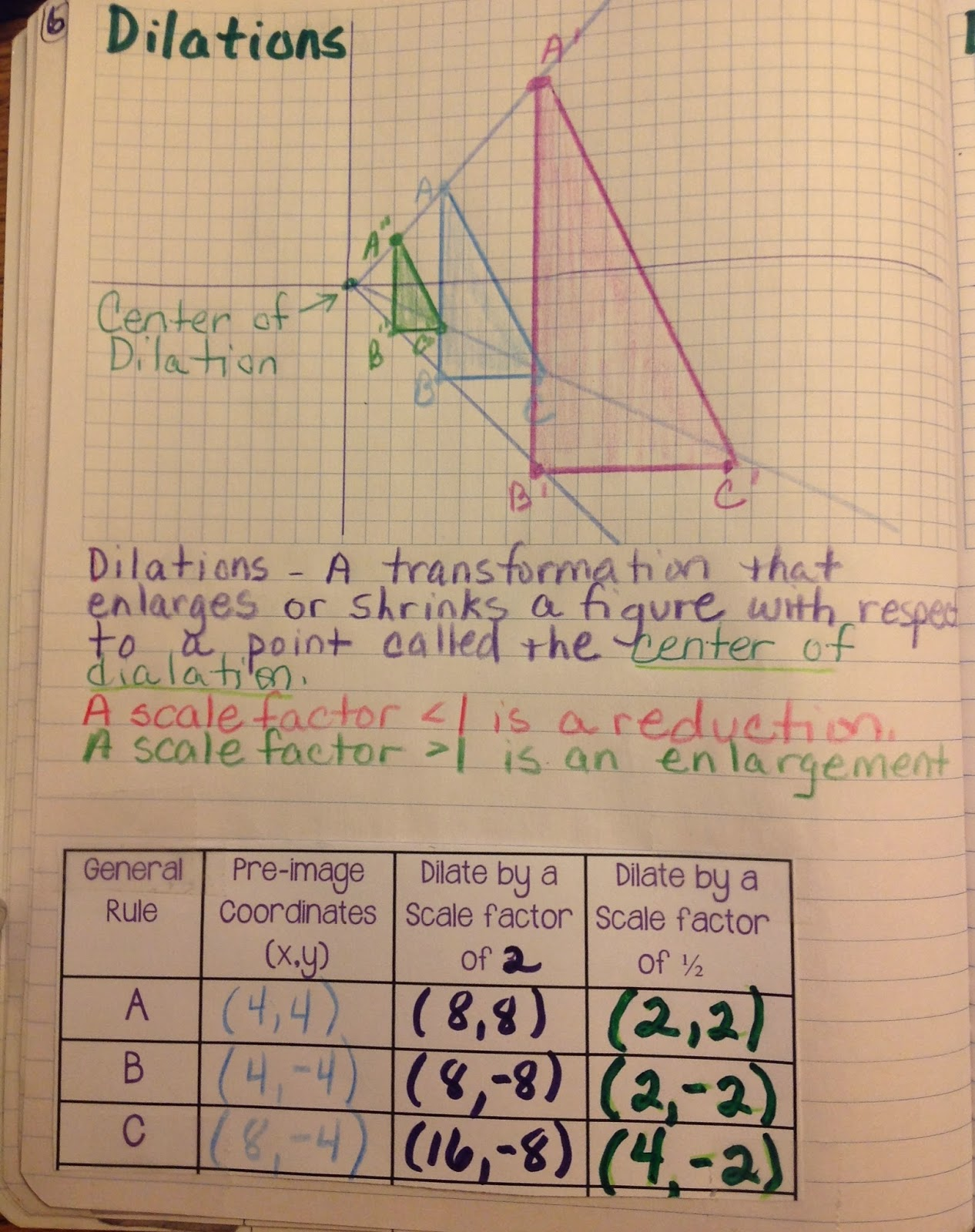Equation Freak More transformations interactive notebook pages – Dilations Worksheet 8th Grade