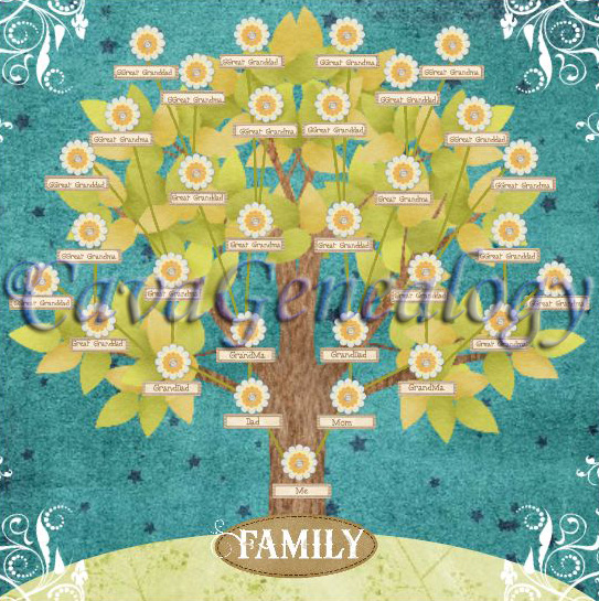 4 Tree Generation Family Heritage