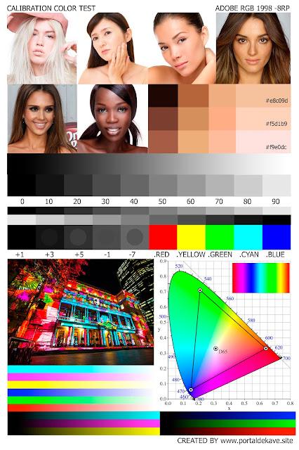 Cara Murah Kalibrasi Foto Agar yang Dicetak Sama Dengan Apa yang Dilihat di Monitor