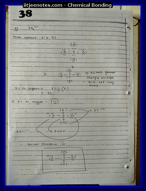 Chemical Bonding Notes IITJEE 15