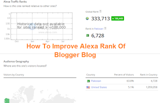 alexa-rank-blogger-blog