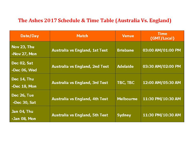 The Ashes 2017 Schedule & Time Table (Australia Vs. England) The Ashes 2017 Schedule & Time Table,ashes 2017 test series schedule,Australia vs England ashes 2017-18,full schedule,time,table,time squad,player,score,cricket calendar,Australian team,England team,the Ashes 2017,ashes 2018 schedule,test match series,GMT time,local time,match,venue,place,players,Australia Vs England The Ashes 2017 Schedule & Time Table Australia Vs  England The Ashes 2017 Schedule & Time Table  Click here for more detail..