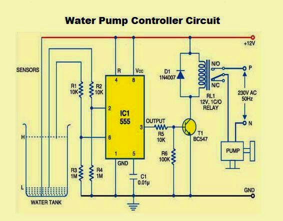 Blog Archive Water Detection Circuit What Else Would It Be