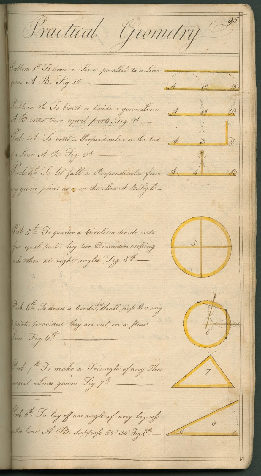 A handwritten page from a mathematical text, including a column of geometric figures.