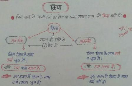 In pdf hindi grammar hindi