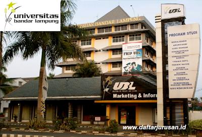Daftar Fakultas dan Program Studi UBL Universitas Bandar Lampung