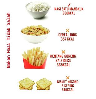 mitos diet tak kurus
